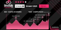 GIRO D'ITALIA 2021: ABRUZZO IN ROSA, OGGI TAPPA CASTEL DI SANGRO-CAMPO FELICE